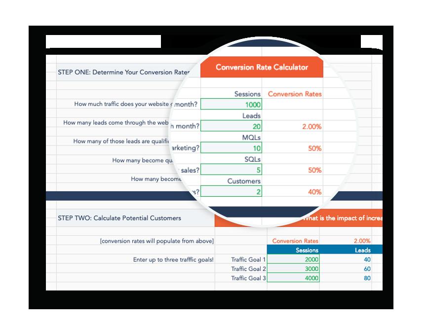 Denamico free interactive marketing calculator